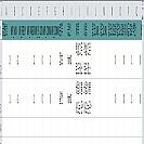 770062 - 피리 게시판 자료 관리 Ver 0.1.0