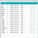 770063 - 피리 영카트5 자료 관리 Ver 0.1.0