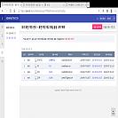 770069 - 피리 휴먼 계정 관리 Ver 0.1.0 / 일정기간 로그인 안하면 회원 정보 분리 보관
